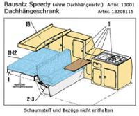 Coffre de toit VW T3 avec plaque de support pour le montage du kit