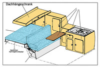 VW T3 Dachstaukasten til Jolly kit af naturlig poplar krydsfiner