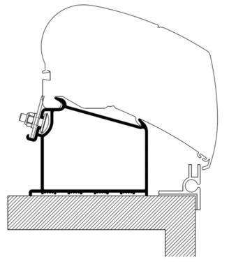 Markisen-Adapter Thule-Omnistor Dachmarkisen 2,5 - 6m an Adria Wohnwagen