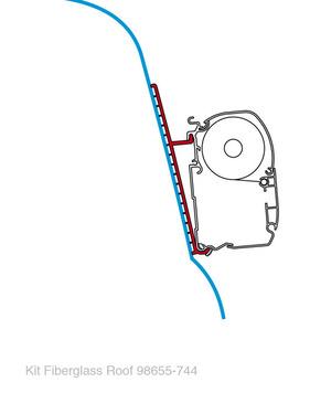 Adapter für F1/F45 an Fiberglas Roof