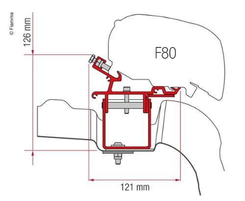 Fiamma KIT VW Crafter/Man L3/H3 ab 2017,ohne Roof Rail,2H.20cm,1.H32cm